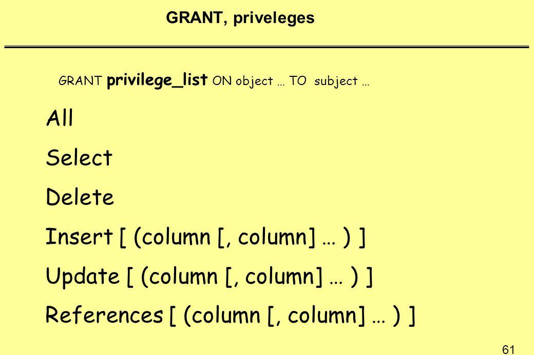 Insert [ (column [, column] … ) ] Update [ (column [, column] … ) ]